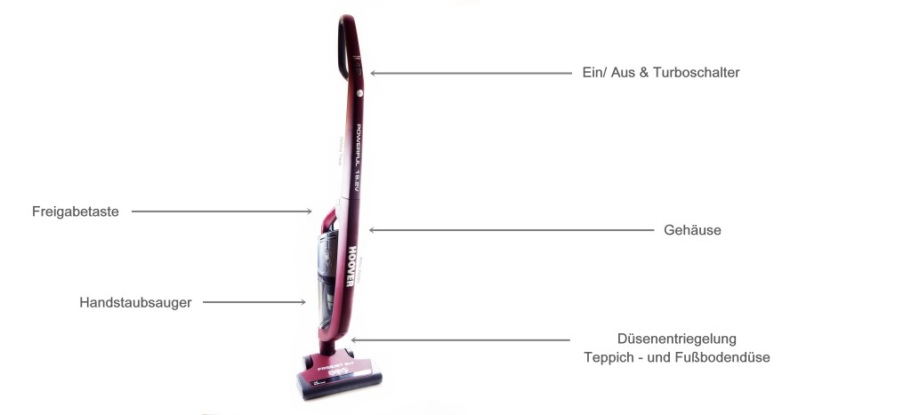 Hoover Freejet 3in1